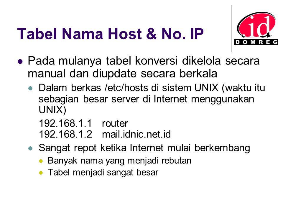 Tabel Nama Host & No. IP Pada mulanya tabel konversi dikelola secara manual dan diupdate secara berkala.