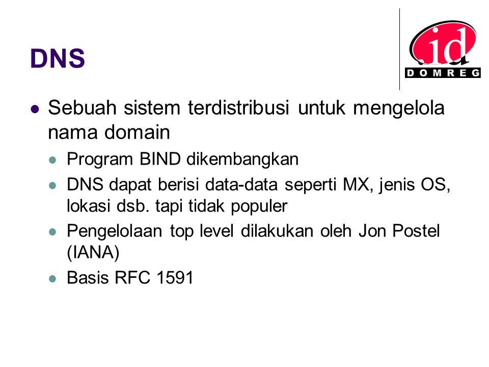 DNS Sebuah sistem terdistribusi untuk mengelola nama domain