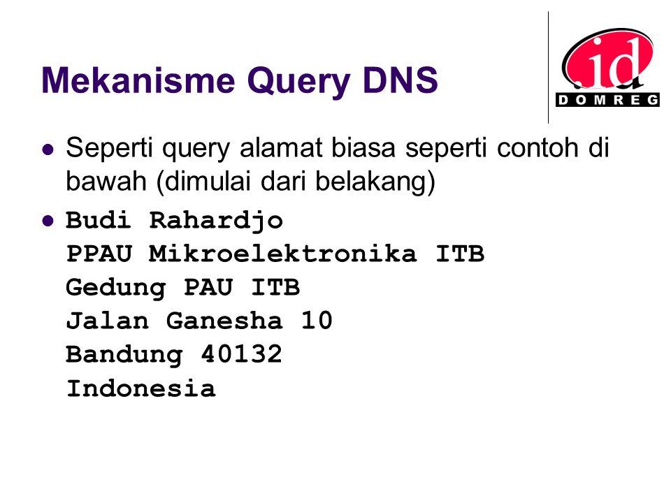 Mekanisme Query DNS Seperti query alamat biasa seperti contoh di bawah (dimulai dari belakang)