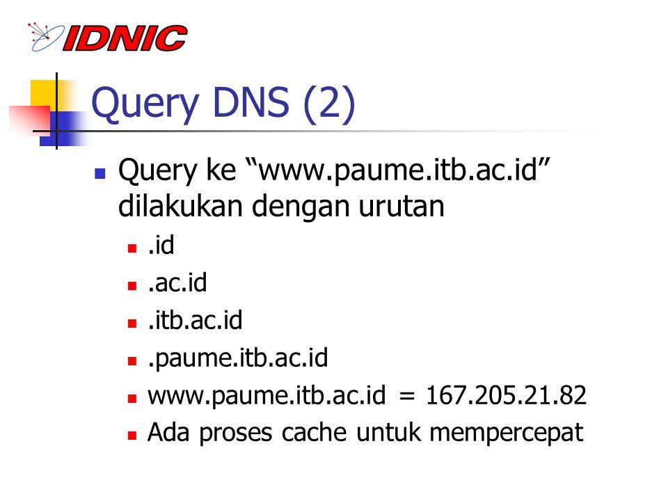 Query DNS (2) Query ke www.paume.itb.ac.id dilakukan dengan urutan