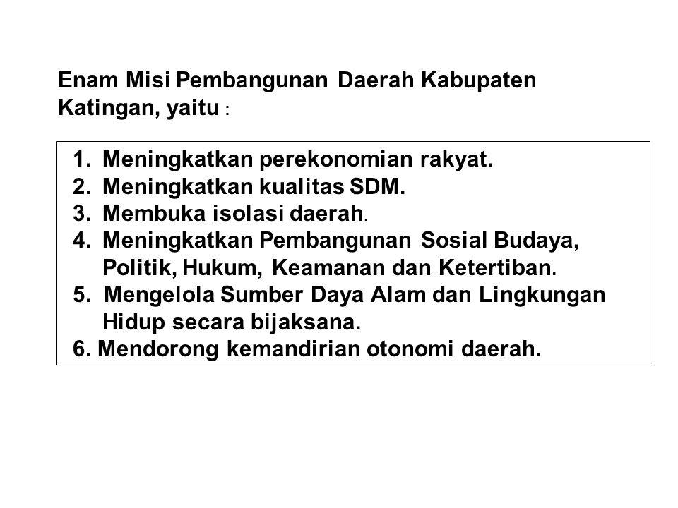 Enam Misi Pembangunan Daerah Kabupaten Katingan, yaitu :