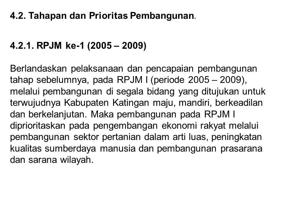 4.2. Tahapan dan Prioritas Pembangunan.