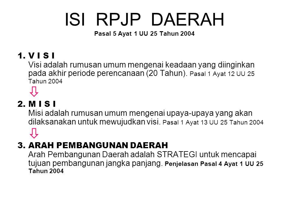 ISI RPJP DAERAH Pasal 5 Ayat 1 UU 25 Tahun 2004