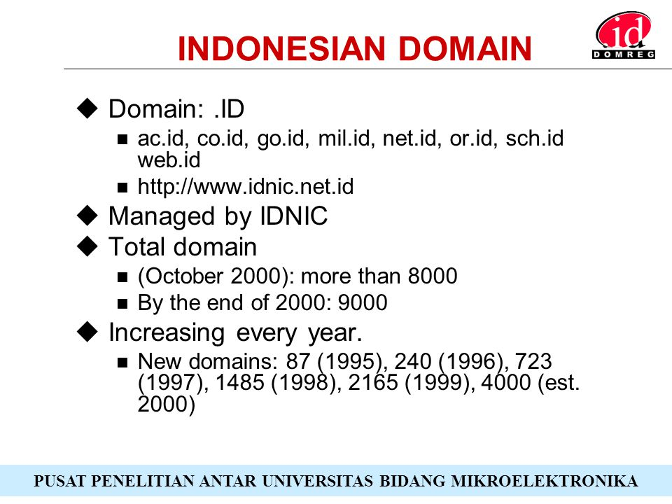 INDONESIAN DOMAIN Domain: .ID Managed by IDNIC Total domain
