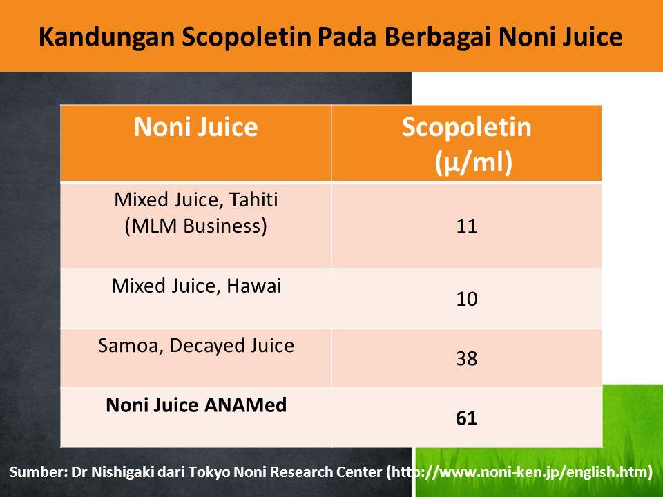 Kandungan Scopoletin Pada Berbagai Noni Juice