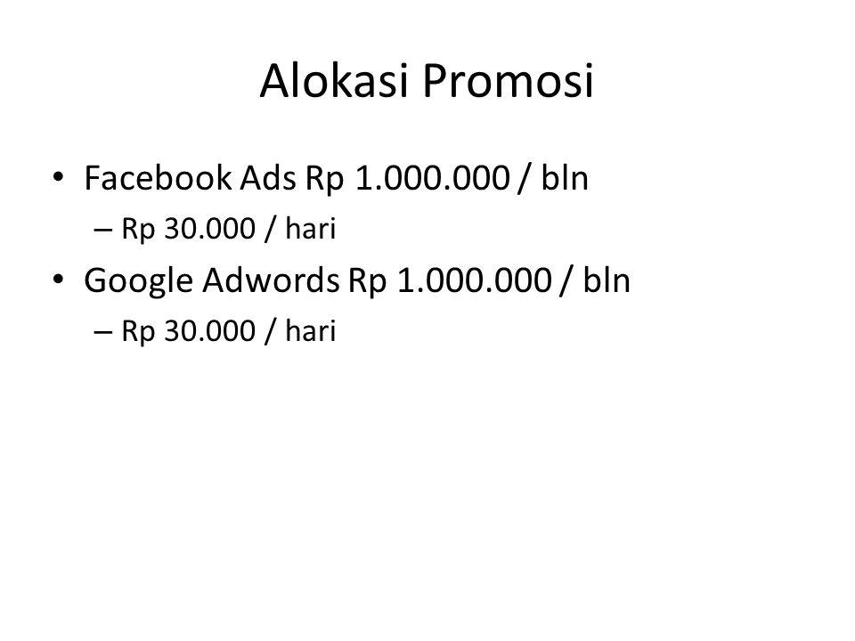 Alokasi Promosi Facebook Ads Rp 1.000.000 / bln