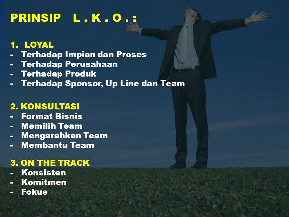 PRINSIP L . K . O . : LOYAL Terhadap Impian dan Proses