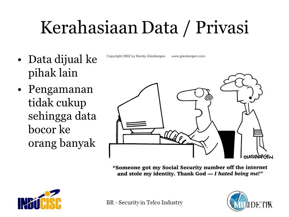 Kerahasiaan Data / Privasi