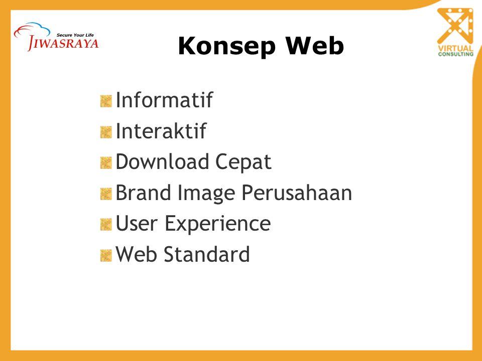 Konsep Web Informatif Interaktif Download Cepat Brand Image Perusahaan