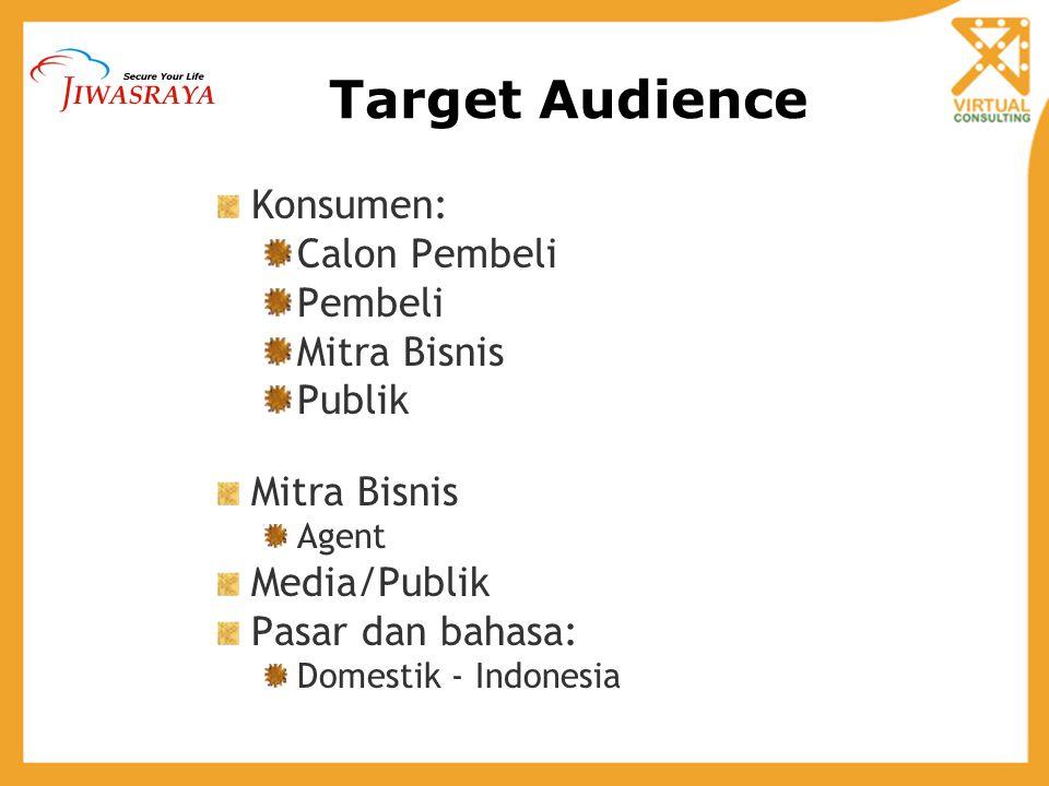Target Audience Konsumen: Calon Pembeli Pembeli Mitra Bisnis Publik
