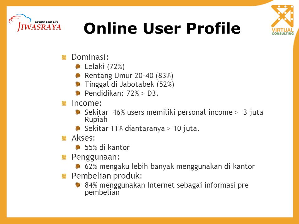 Online User Profile Dominasi: Income: Akses: Penggunaan: