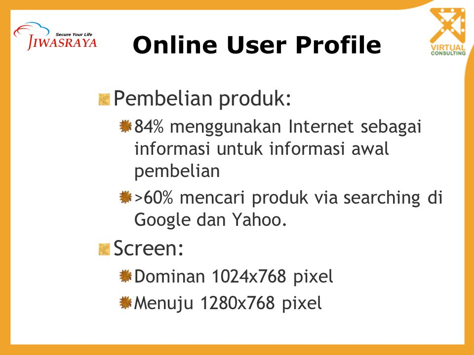 Online User Profile Pembelian produk: Screen: