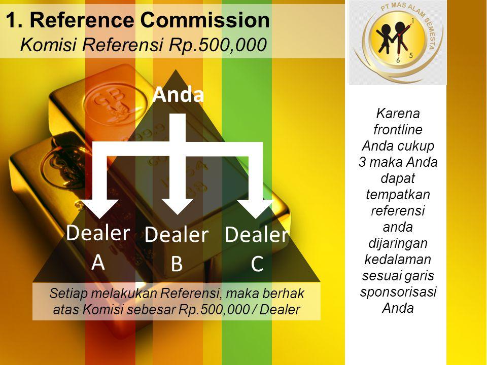 Anda Dealer A Dealer B Dealer C