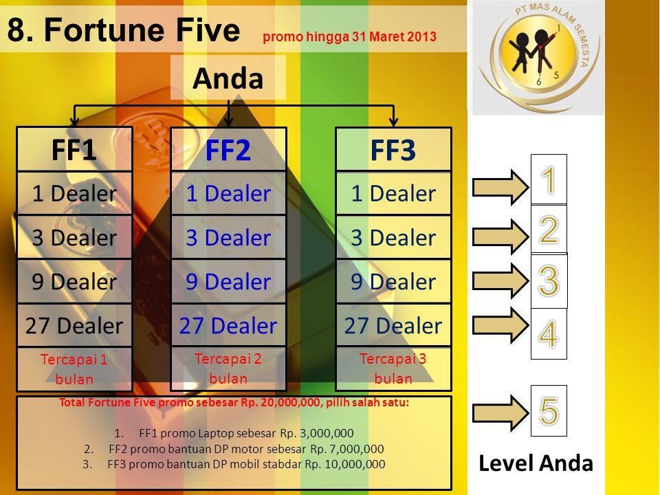Total Fortune Five promo sebesar Rp. 20,000,000, pilih salah satu: