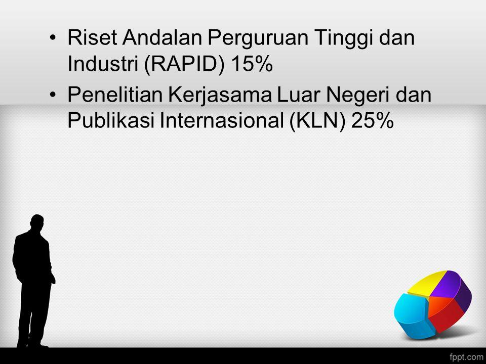 Riset Andalan Perguruan Tinggi dan Industri (RAPID) 15%