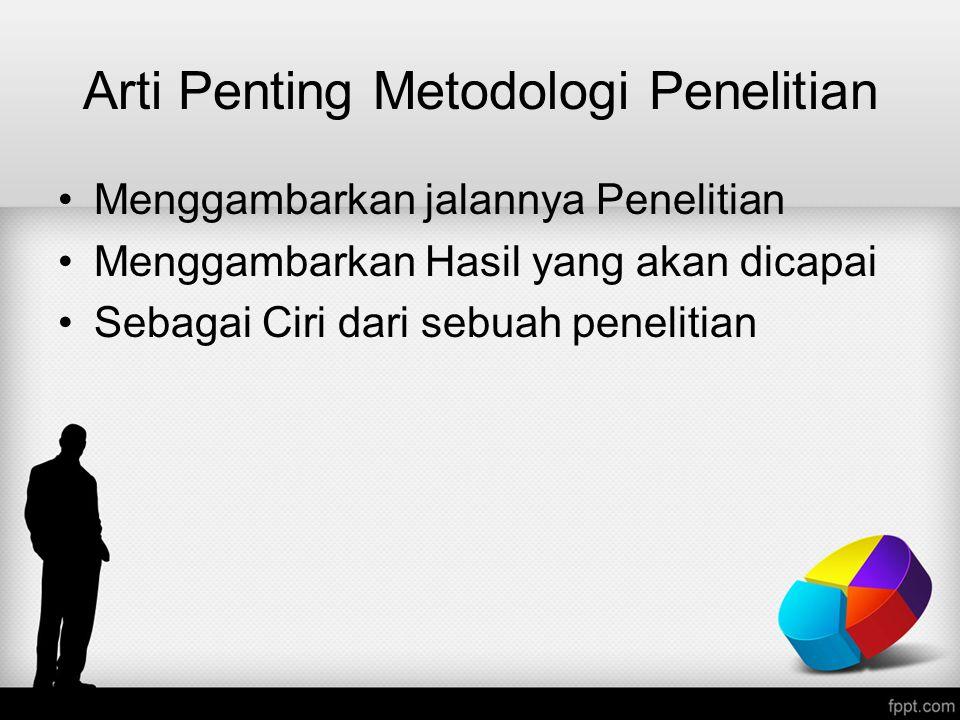 Arti Penting Metodologi Penelitian