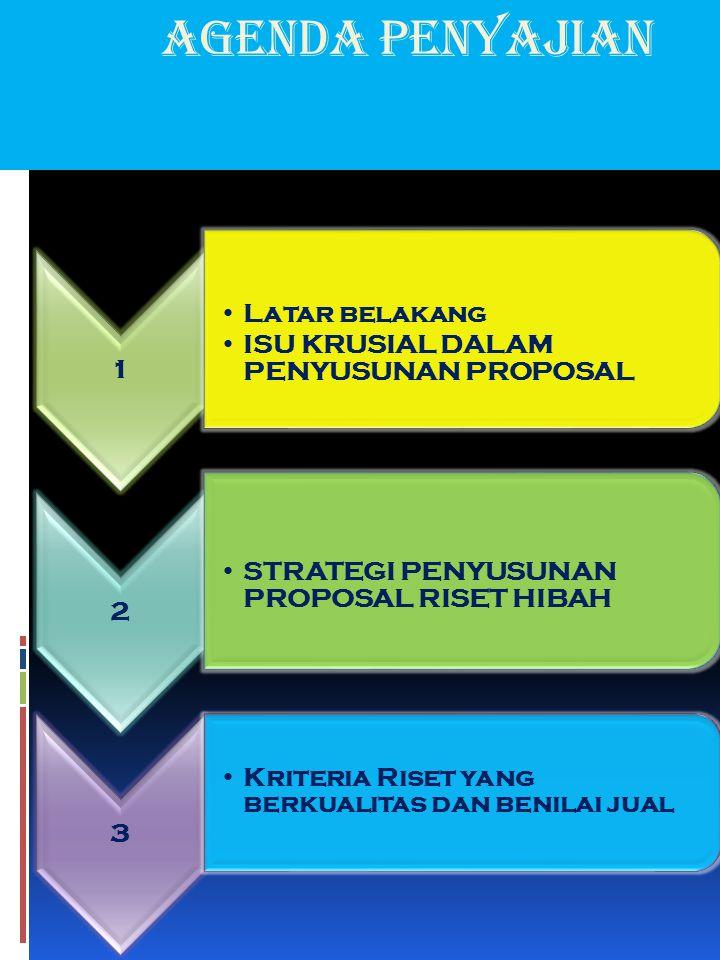 agenda Penyajian 1 Latar belakang