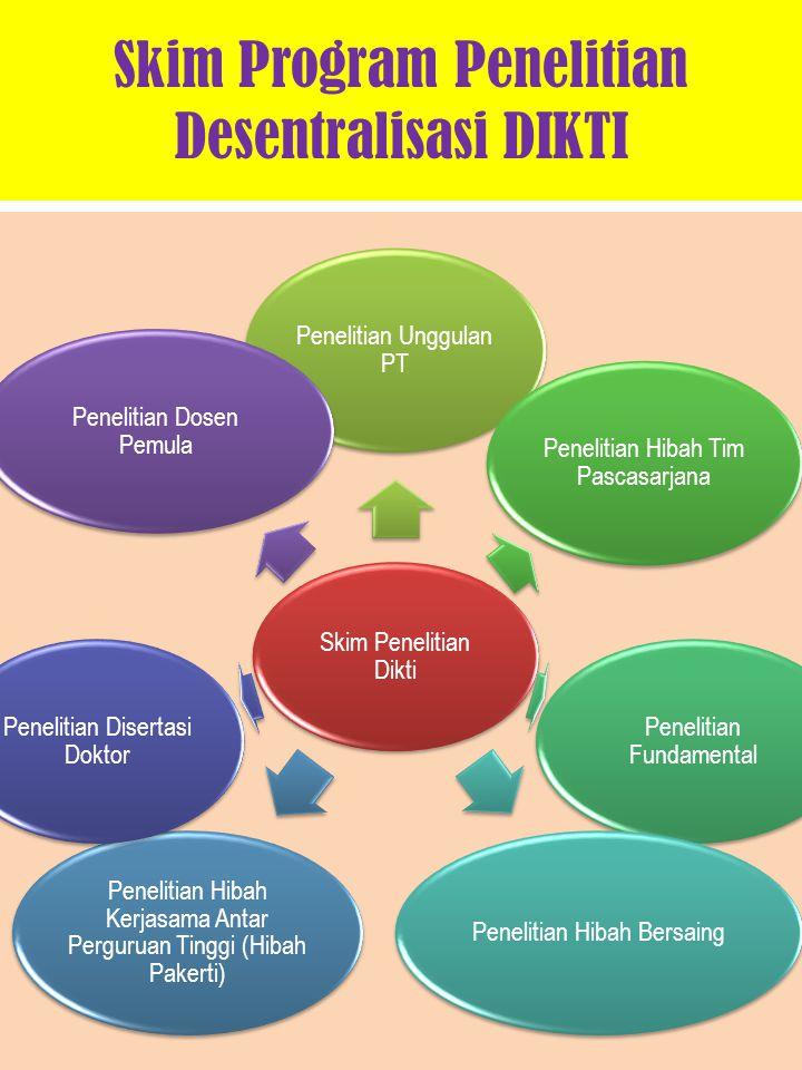 Skim Program Penelitian Desentralisasi DIKTI