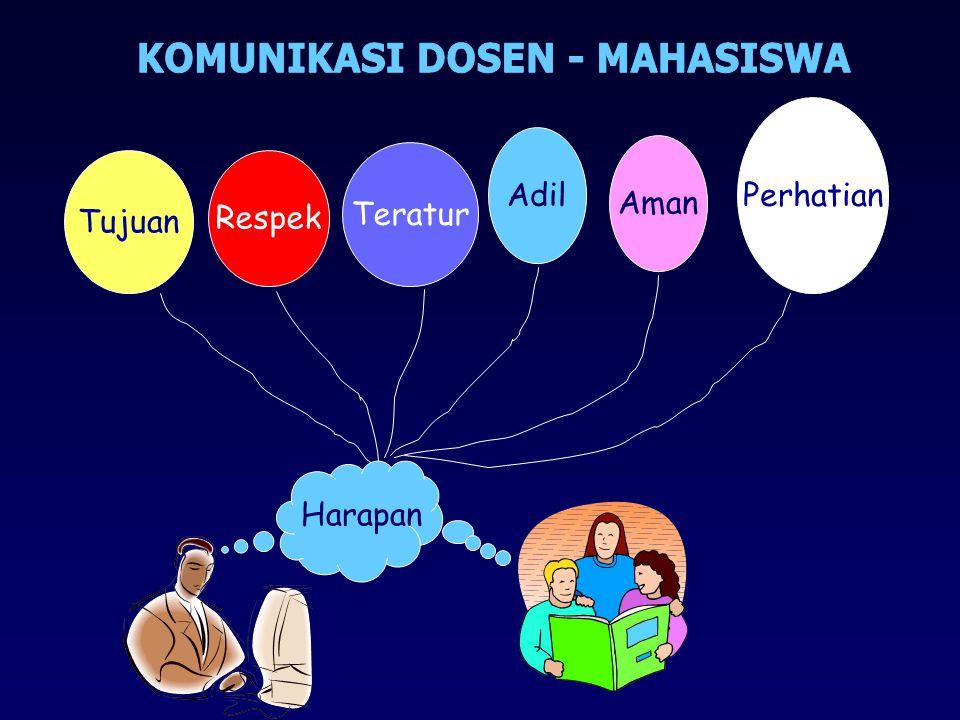 KOMUNIKASI DOSEN - MAHASISWA