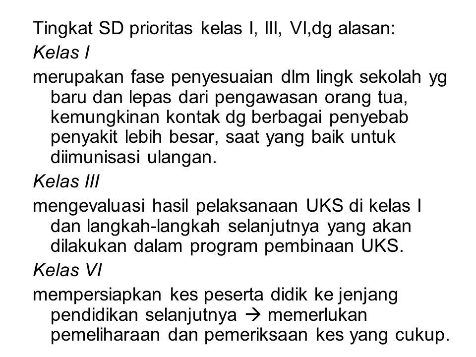 Tingkat SD prioritas kelas I, III, VI,dg alasan: