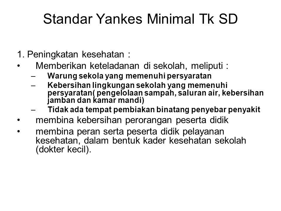 Standar Yankes Minimal Tk SD