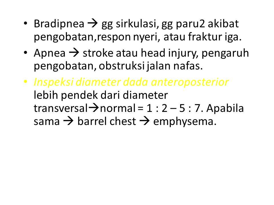 Bradipnea  gg sirkulasi, gg paru2 akibat pengobatan,respon nyeri, atau fraktur iga.