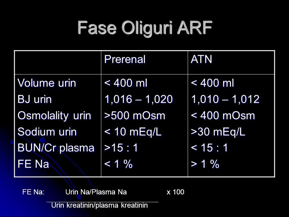 Fase Oliguri ARF Prerenal ATN Volume urin BJ urin Osmolality urin