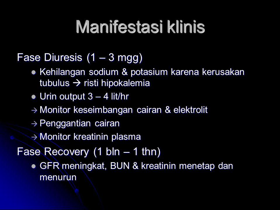 Manifestasi klinis Fase Diuresis (1 – 3 mgg)