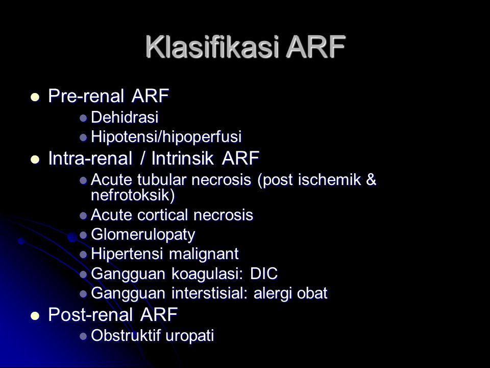 Klasifikasi ARF Pre-renal ARF Intra-renal / Intrinsik ARF
