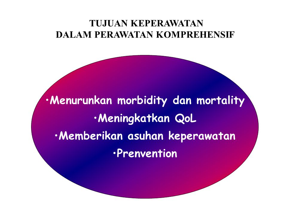 Menurunkan morbidity dan mortality Meningkatkan QoL