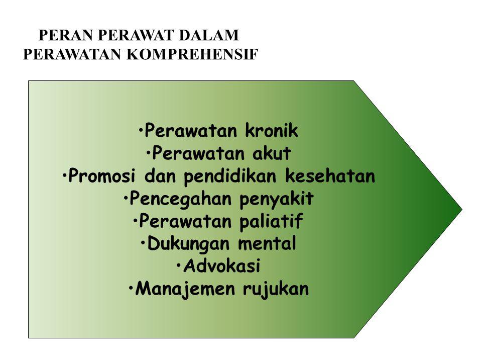 PERAWATAN KOMPREHENSIF Promosi dan pendidikan kesehatan