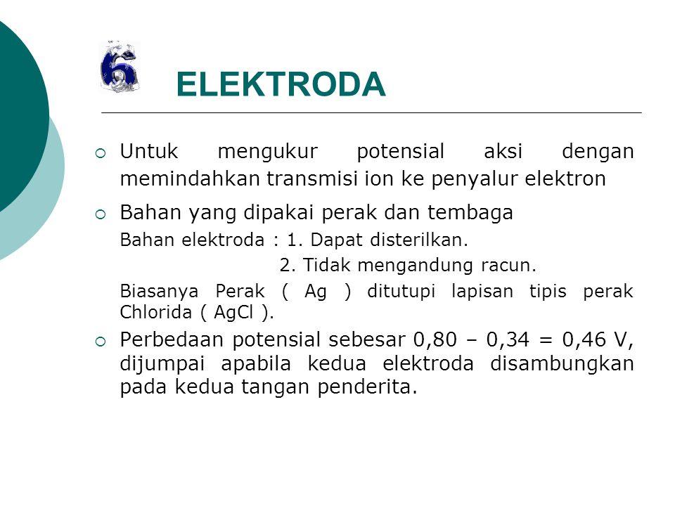 ELEKTRODA Untuk mengukur potensial aksi dengan memindahkan transmisi ion ke penyalur elektron. Bahan yang dipakai perak dan tembaga.