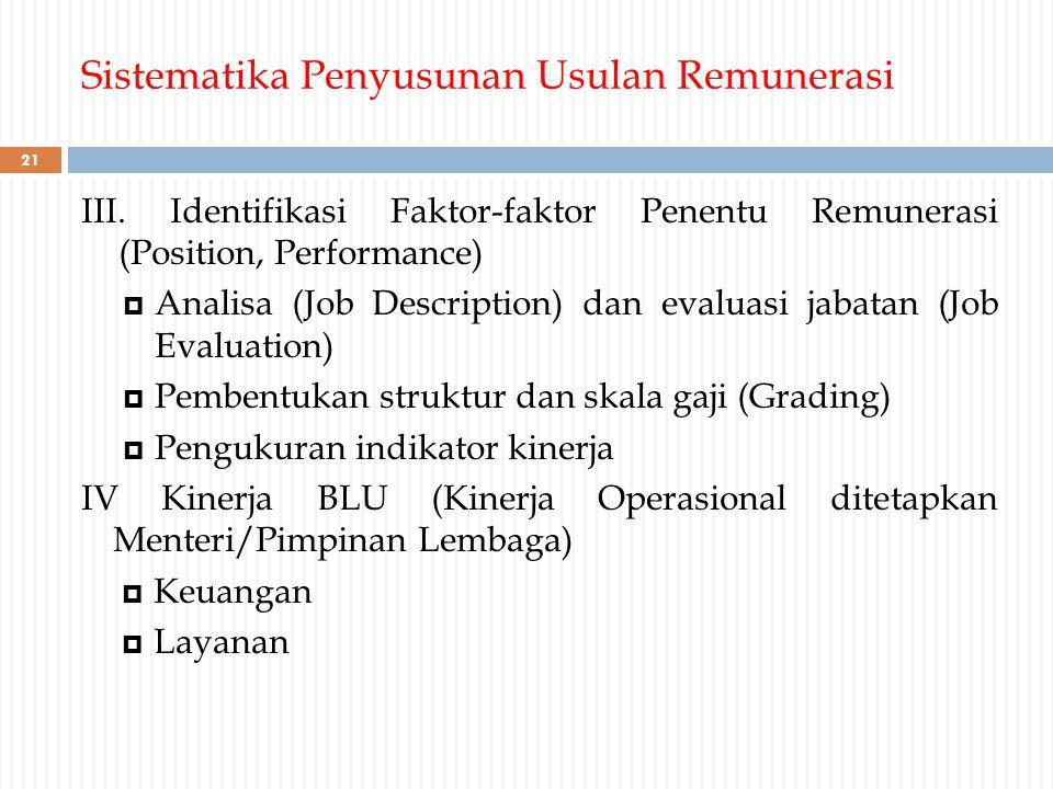 Sistematika Penyusunan Usulan Remunerasi