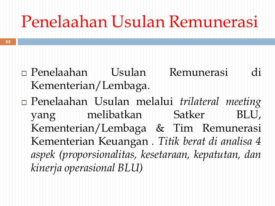 Penelaahan Usulan Remunerasi