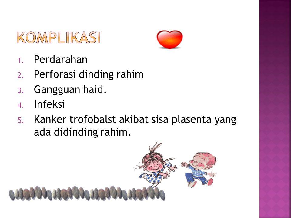 KOMPLIKASI Perdarahan Perforasi dinding rahim Gangguan haid. Infeksi