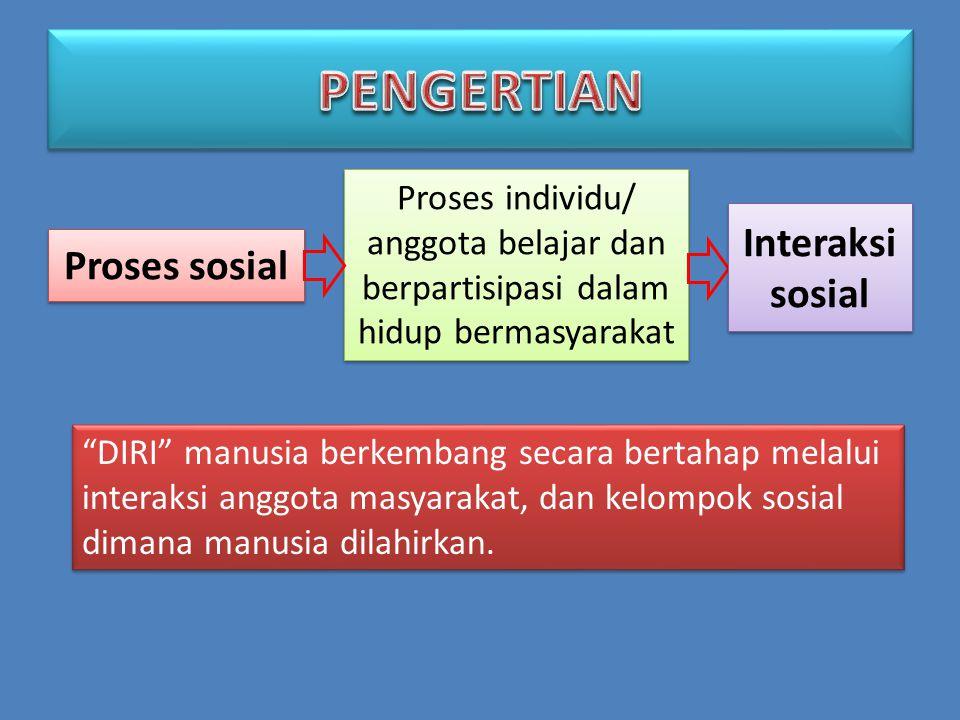 PENGERTIAN Interaksi sosial Proses sosial