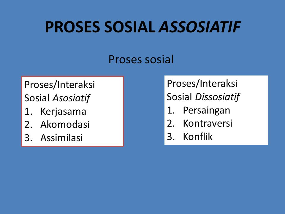 PROSES SOSIAL ASSOSIATIF