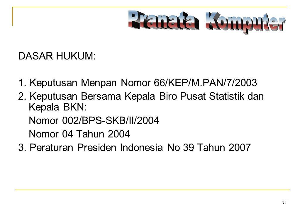 1. Keputusan Menpan Nomor 66/KEP/M.PAN/7/2003