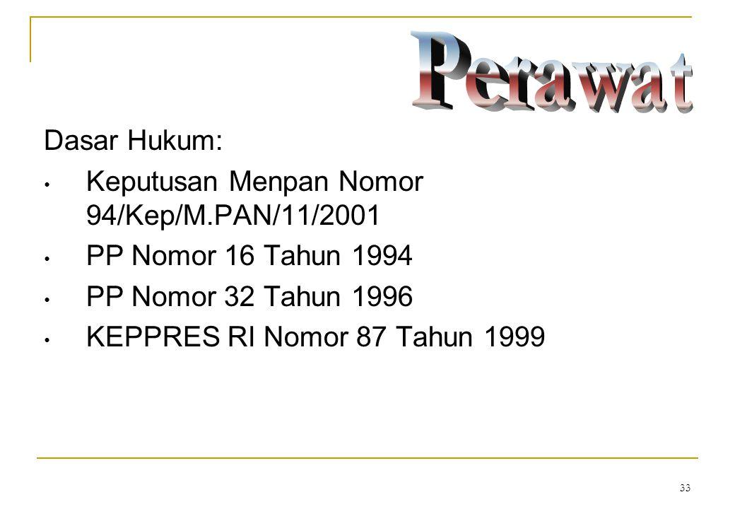 Keputusan Menpan Nomor 94/Kep/M.PAN/11/2001 PP Nomor 16 Tahun 1994