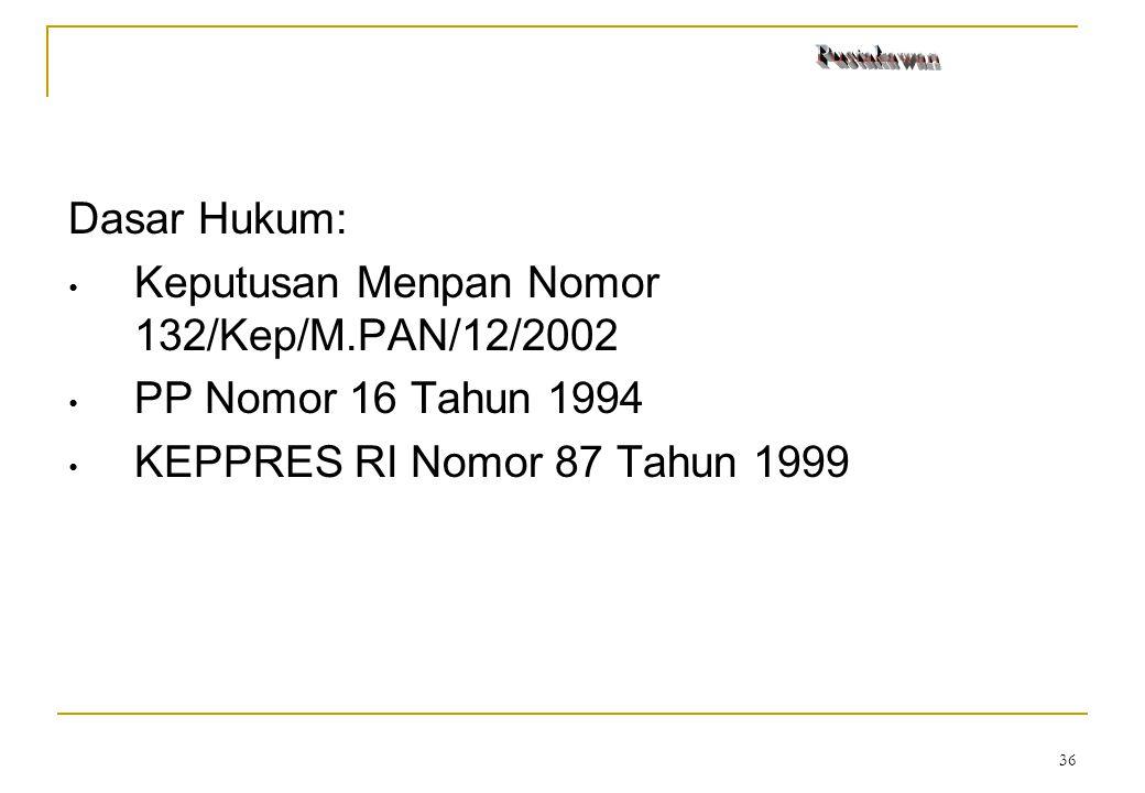 Keputusan Menpan Nomor 132/Kep/M.PAN/12/2002 PP Nomor 16 Tahun 1994