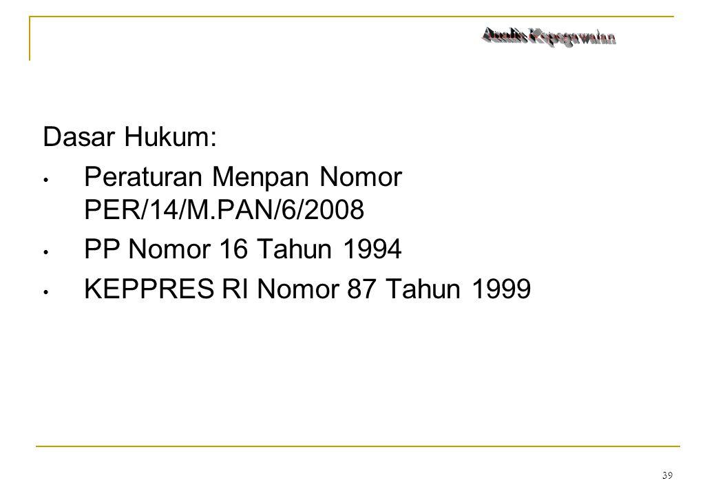 Peraturan Menpan Nomor PER/14/M.PAN/6/2008 PP Nomor 16 Tahun 1994
