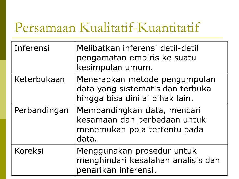 Persamaan Kualitatif-Kuantitatif