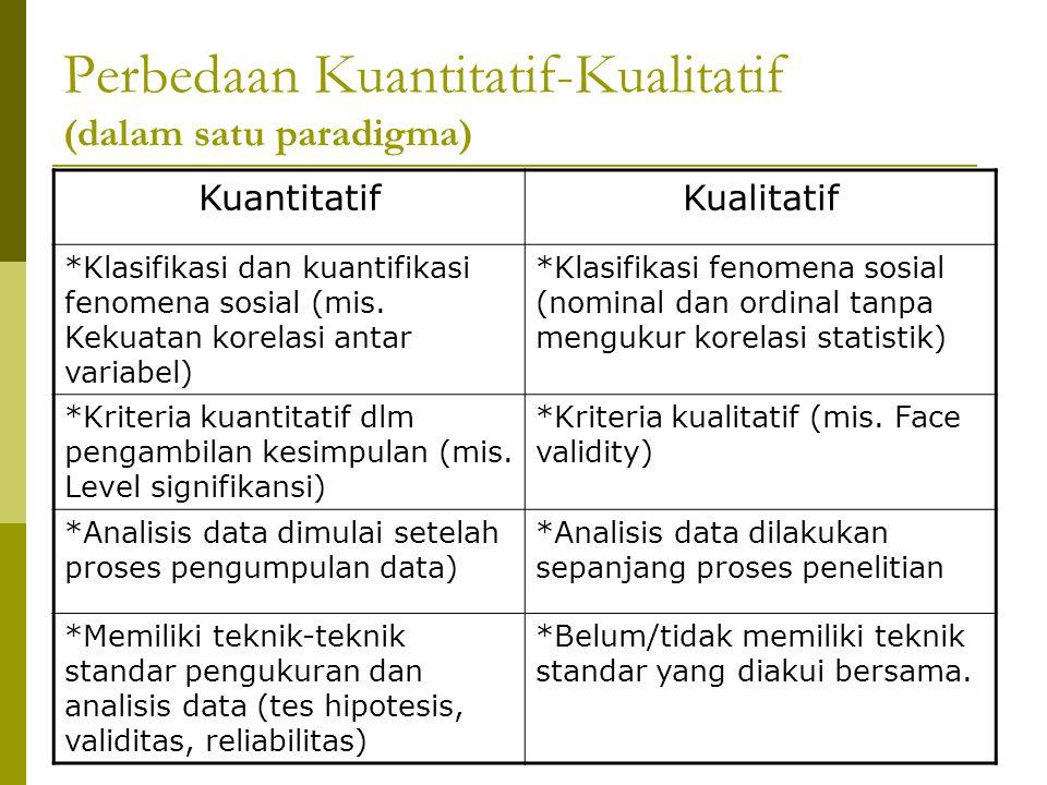 Perbedaan Kuantitatif-Kualitatif (dalam satu paradigma)