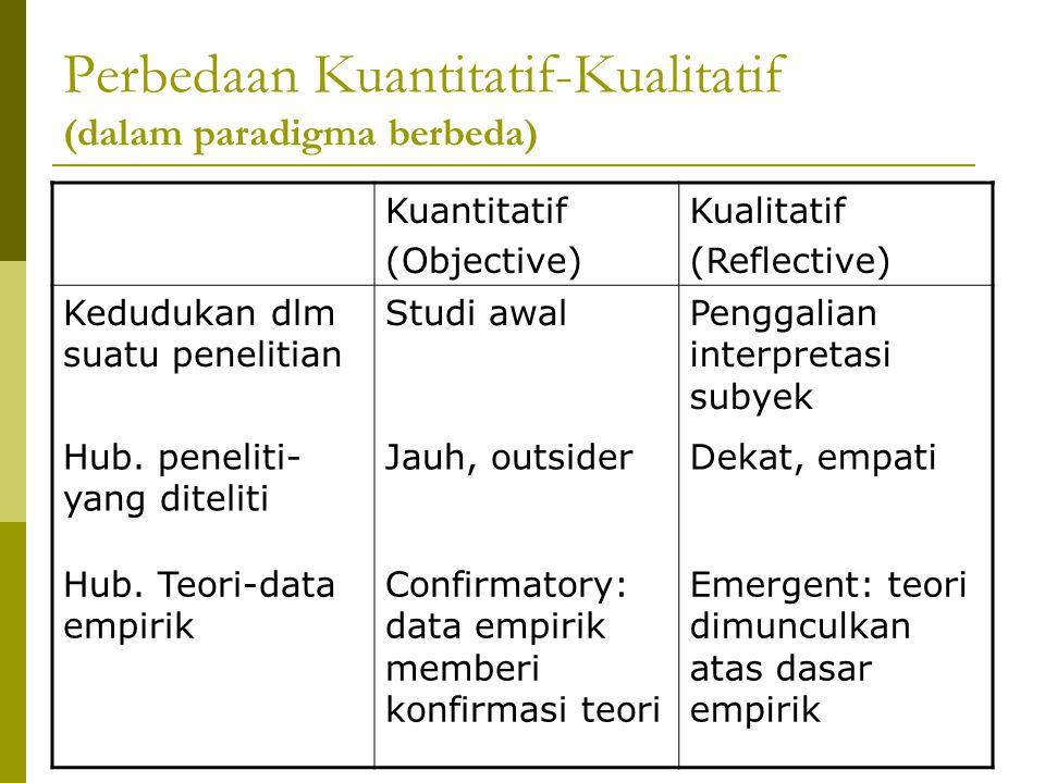 Perbedaan Kuantitatif-Kualitatif (dalam paradigma berbeda)