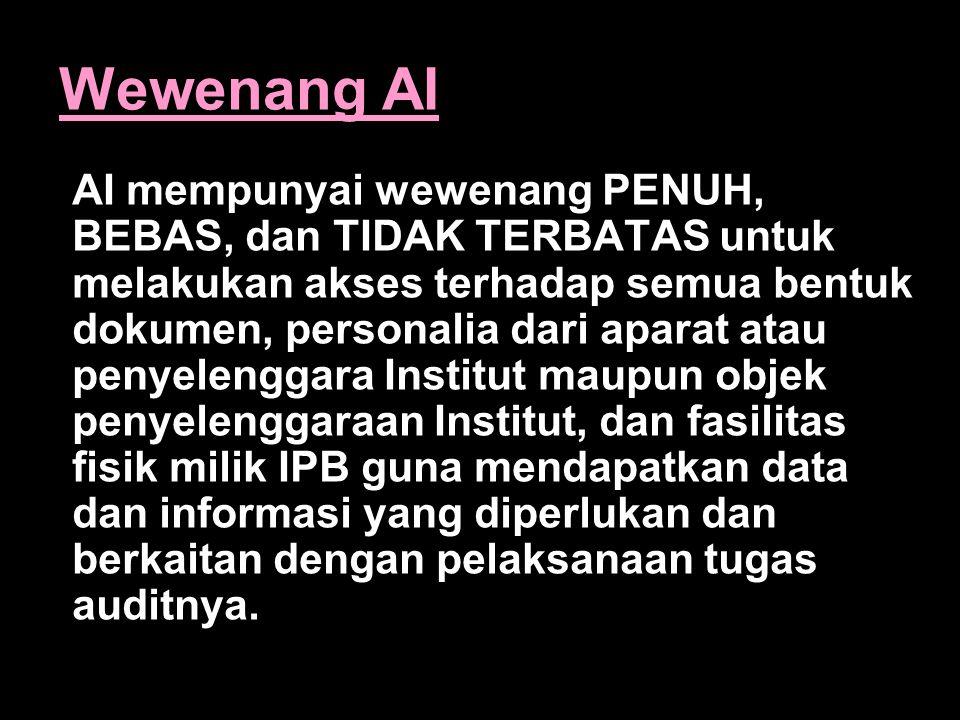 Wewenang AI