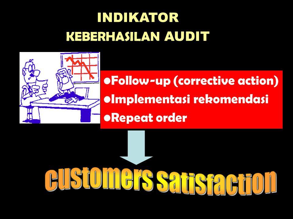 Customers Satisfaction
