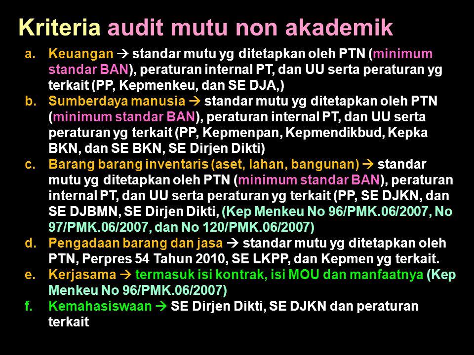 Kriteria audit mutu non akademik