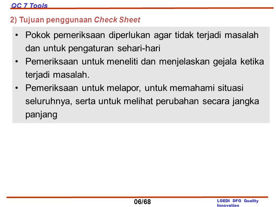 QC 7 Tools 2) Tujuan penggunaan Check Sheet. Pokok pemeriksaan diperlukan agar tidak terjadi masalah dan untuk pengaturan sehari-hari.