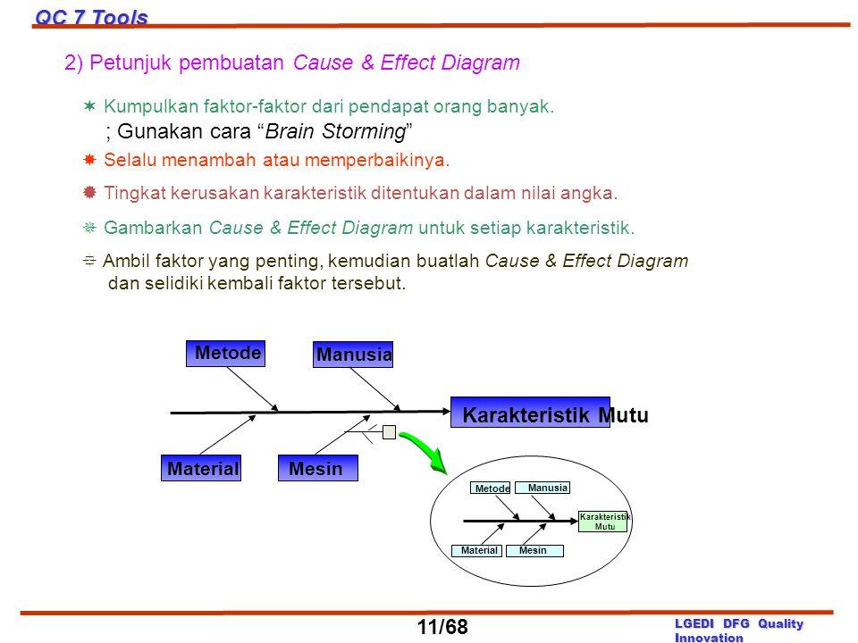 2) Petunjuk pembuatan Cause & Effect Diagram