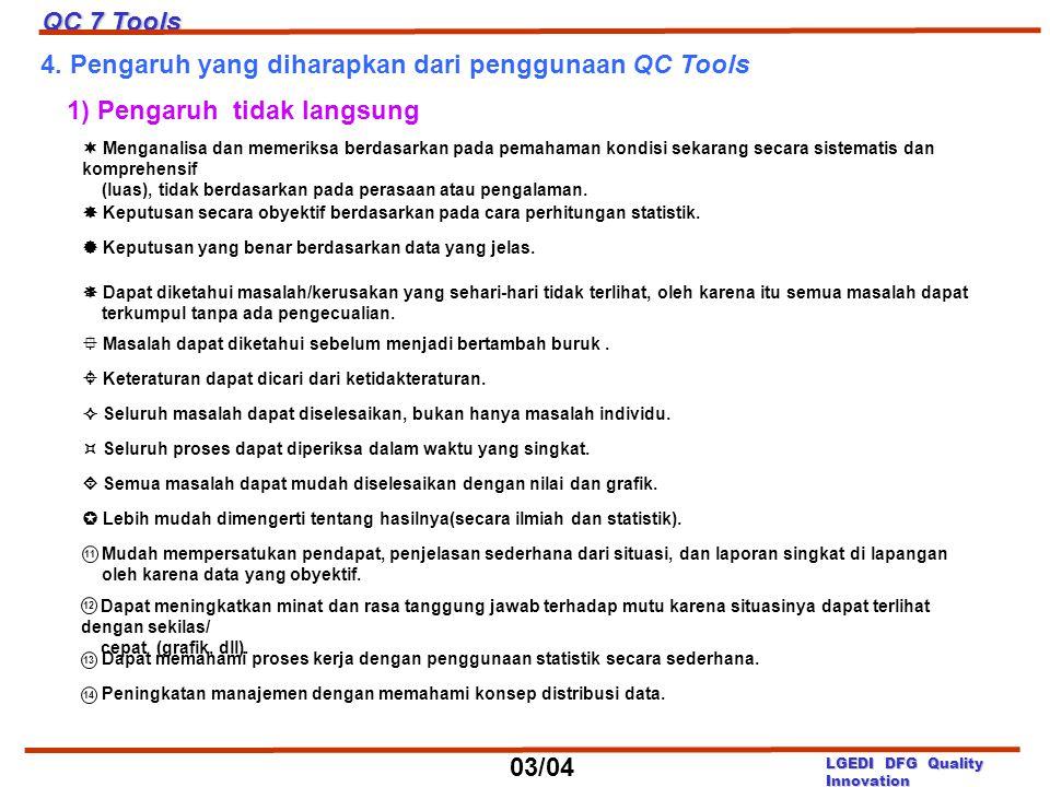 4. Pengaruh yang diharapkan dari penggunaan QC Tools